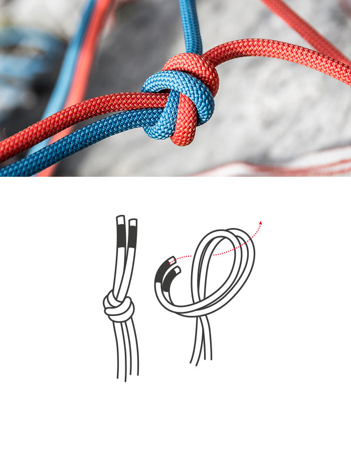 Knot techniques: over hand knot